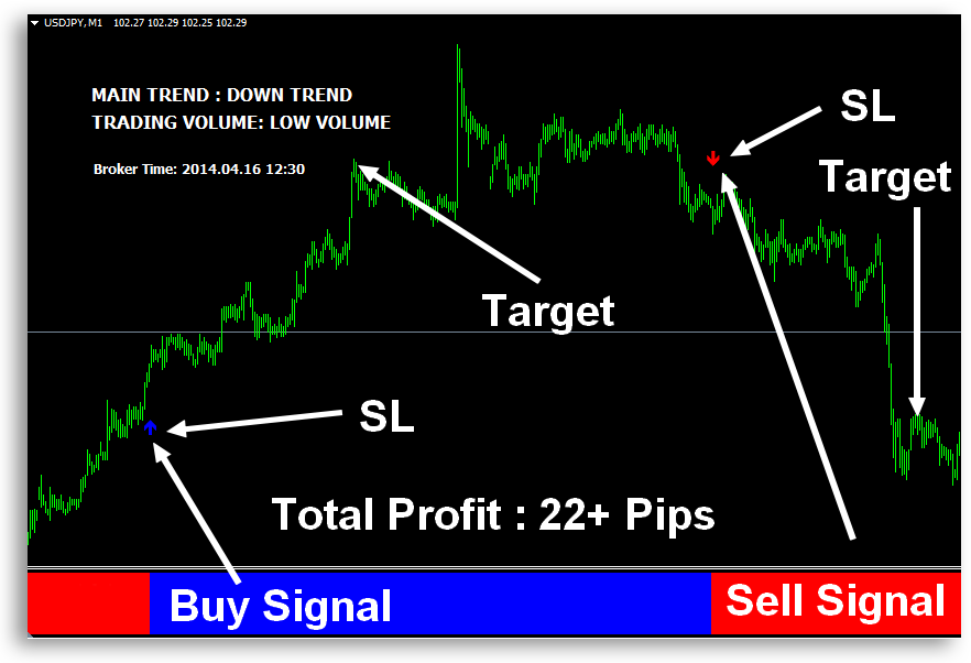 Forex profit monster download free