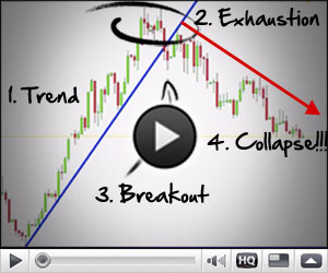 Hector trader forex trading course free download