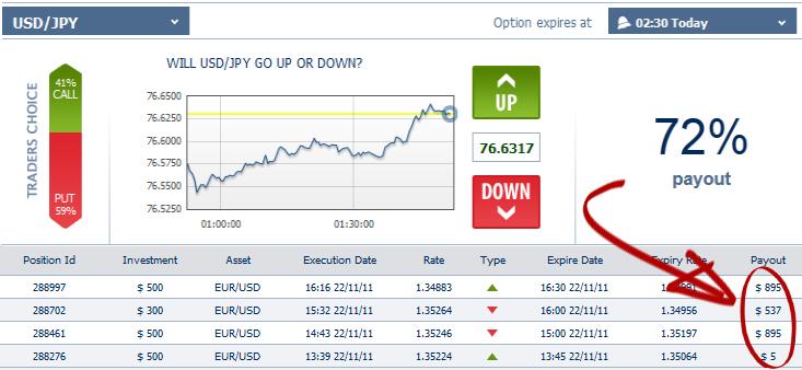 Binary system x trading